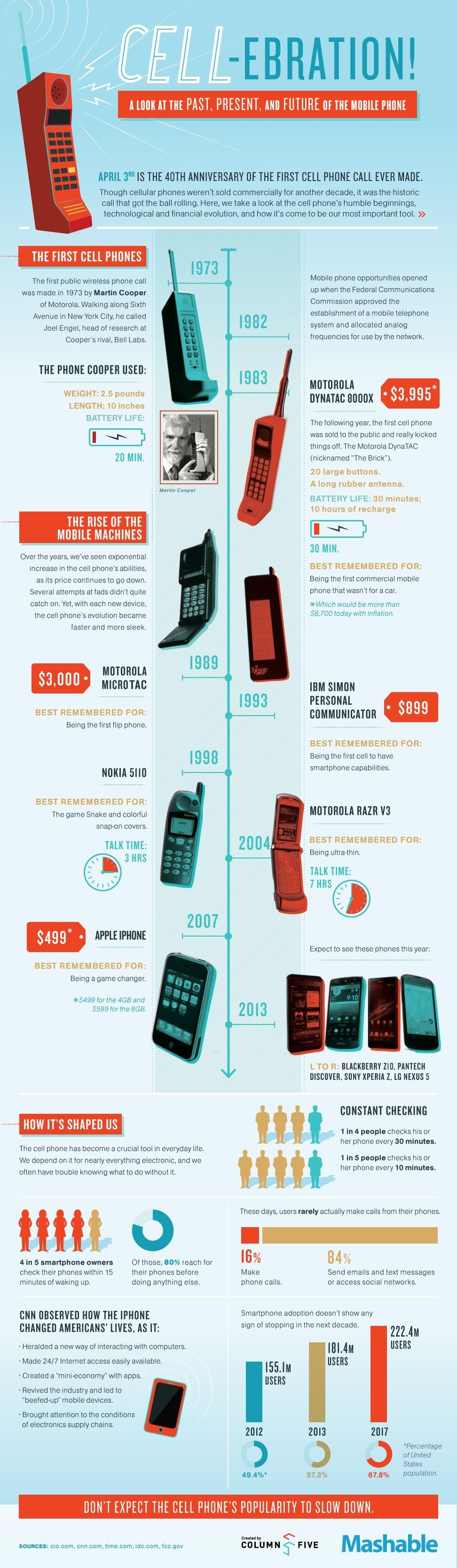evolution of cell phones essay